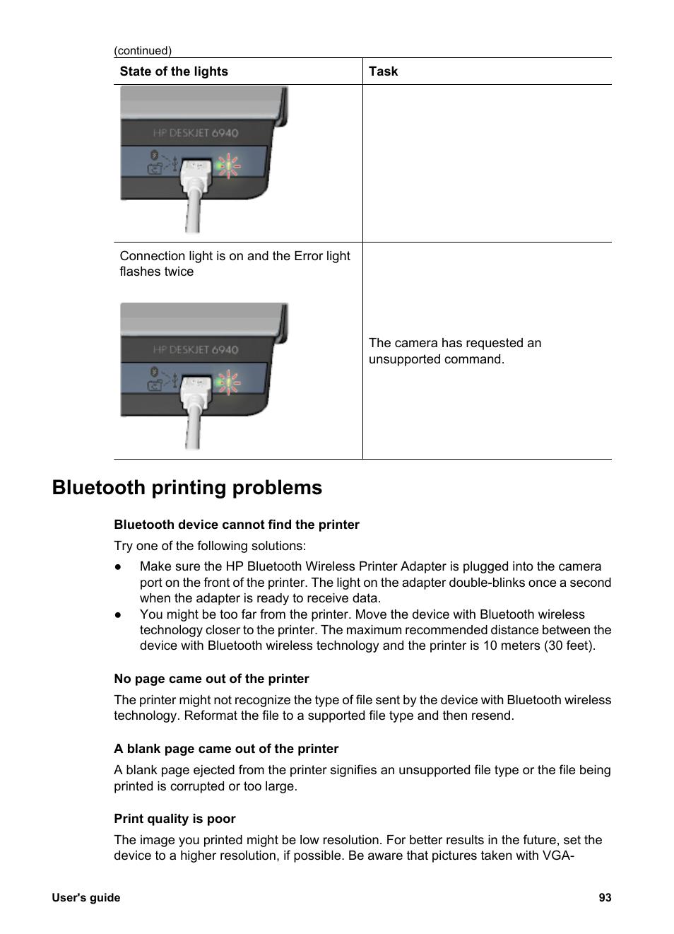 Bluetooth printing problems | HP Deskjet 6943 Printer User Manual