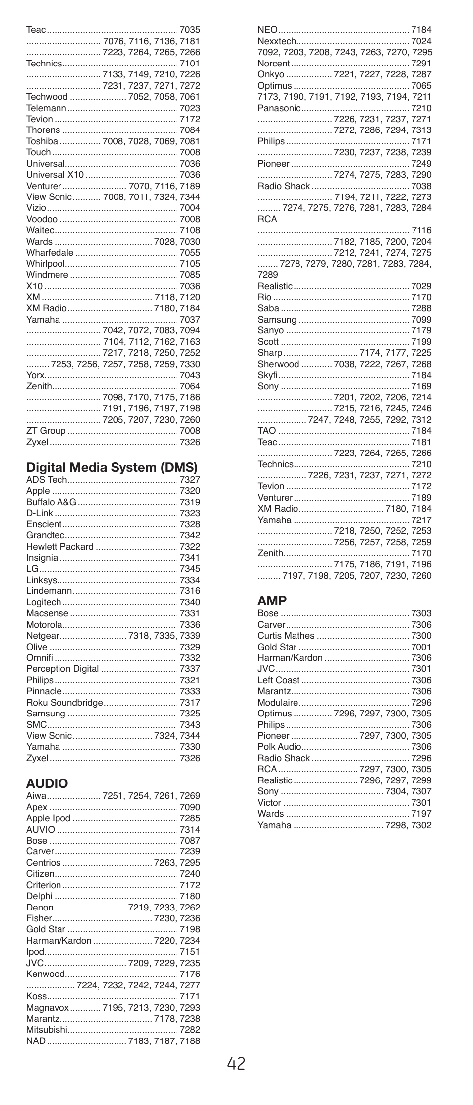 Digital media system (dms), Audio | GE 24912-v2 GE Universal Remote