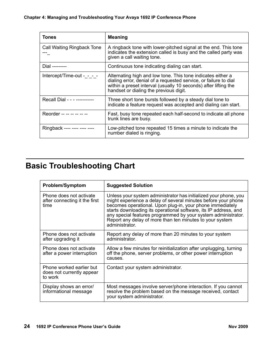 basic troubleshooting chart avaya 1692 ip user manual page 24 32 rh manualsdir com Avaya Phone User Guide Avaya Phone User Guide