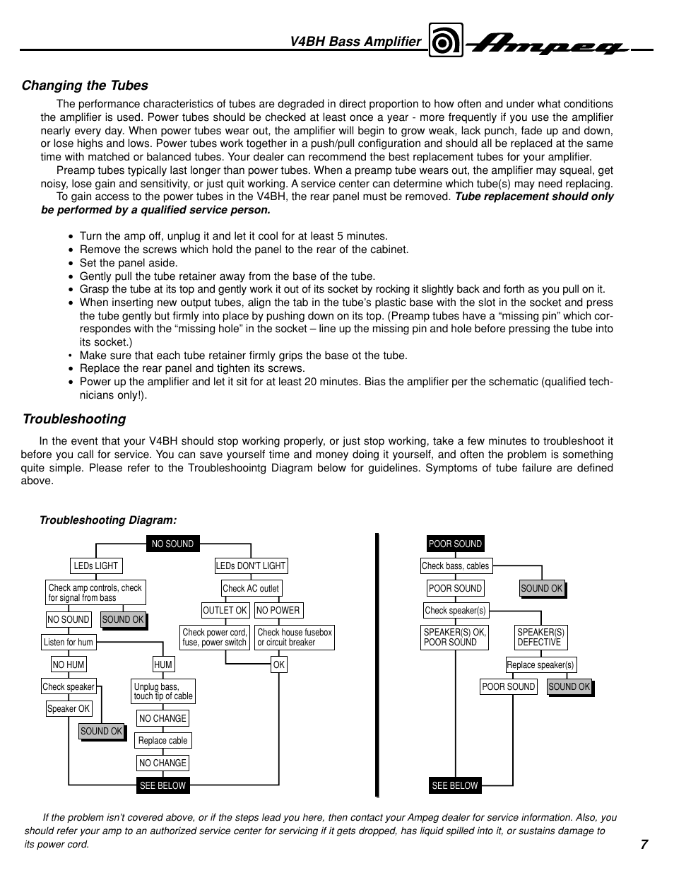 V4bh Bass Amplifier Changing The Tubes Troubleshooting Ampeg Amp Circuit User Manual Page 7 8