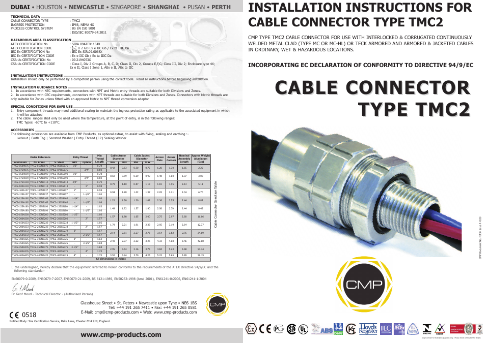 Cmp Tmc2 User Manual 2 Pages