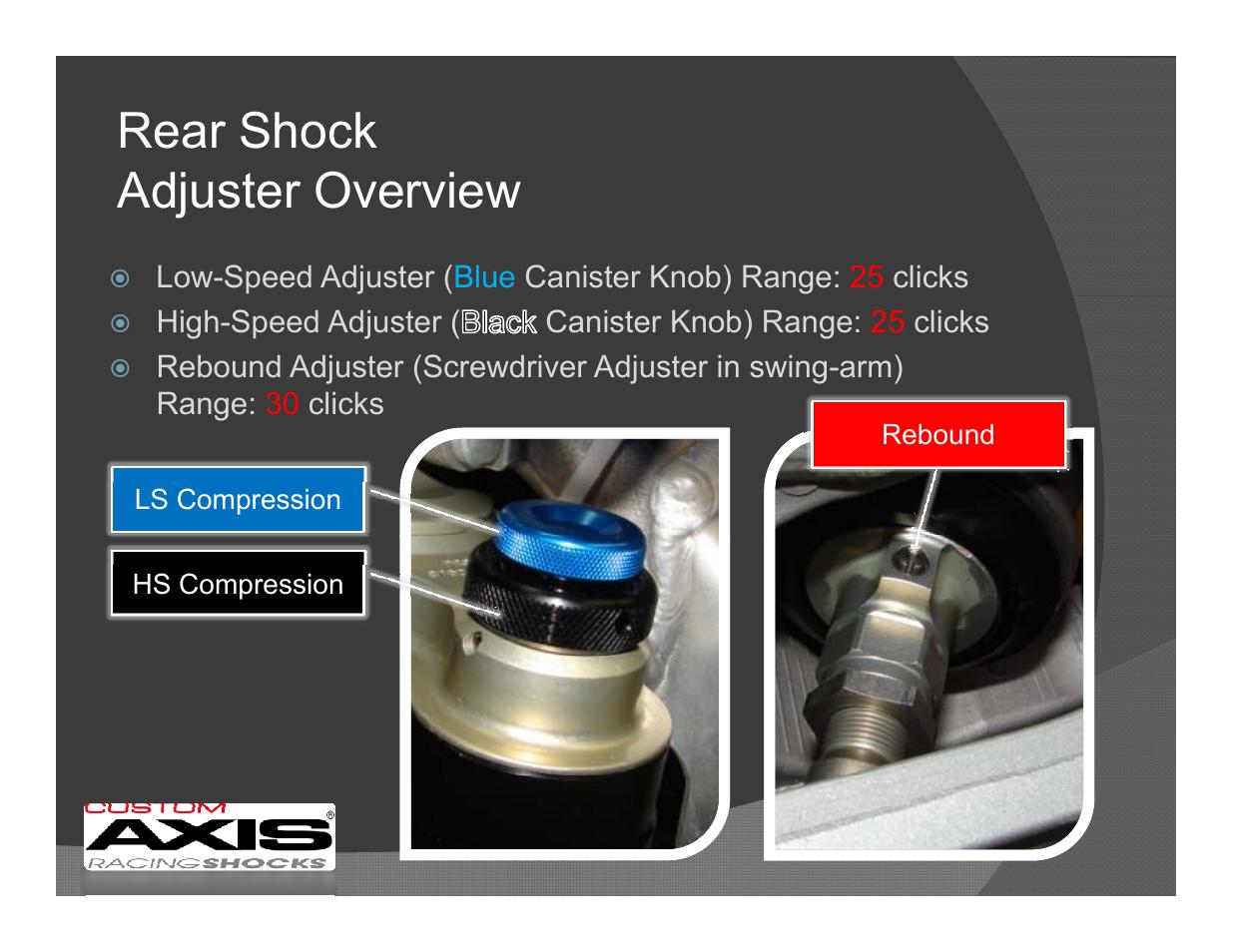 Penske Racing Shocks MX REAR SHOCK (CUSTOM AXIS) User Manual | Page