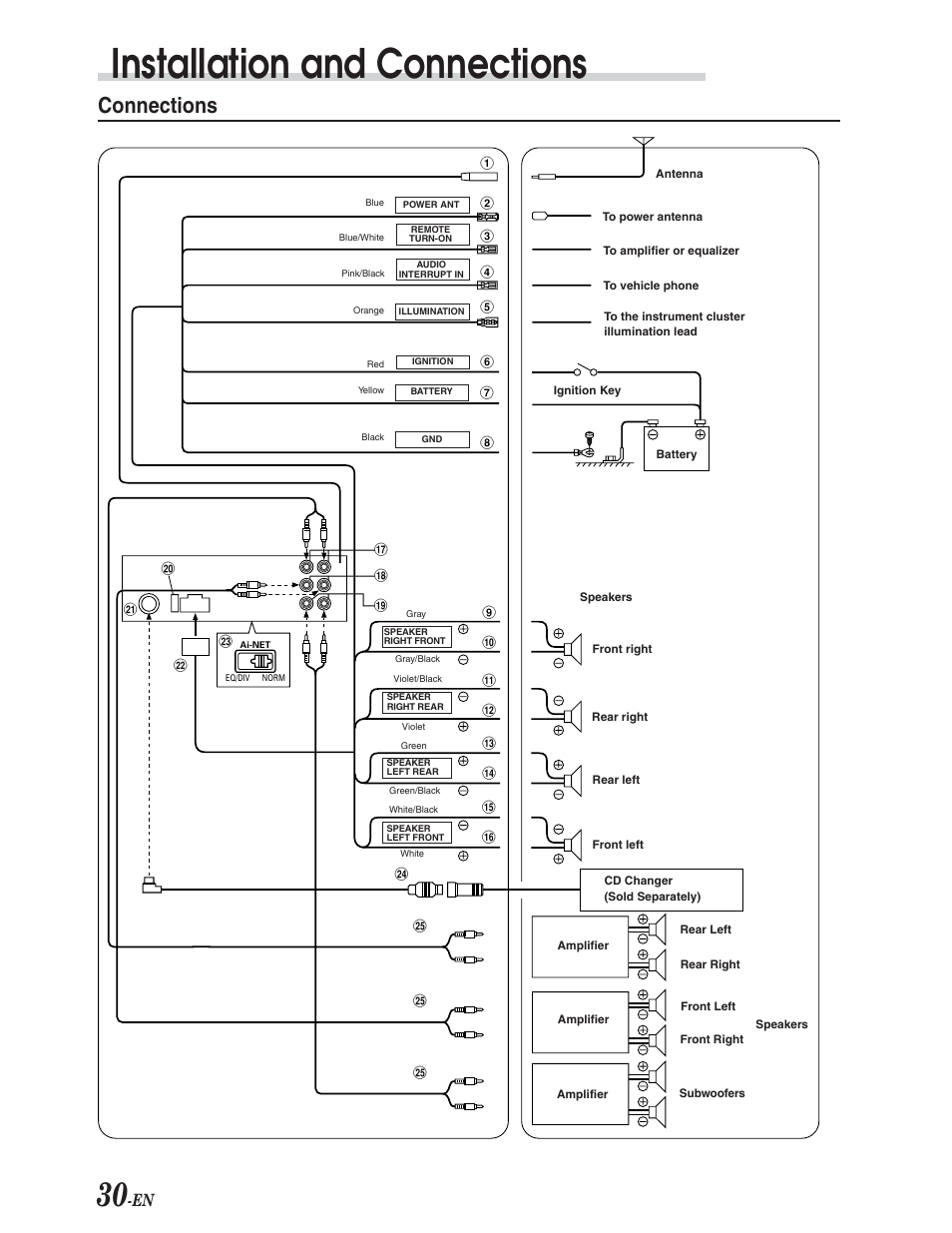 Ipod To Alpine Wiring Diagram Library Diagrams Source Installation And Connections Cda 9847 Rh Manuair