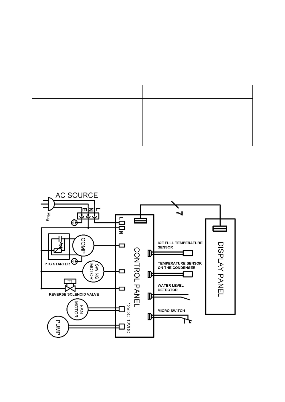 [SCHEMATICS_48DE]  Service for your ice maker, Wiring diagram | Avanti PIM 25 SS User Manual |  Page 13 / 22 | Original mode | Ice Maker Wiring Diagrams |  | Manuals Directory