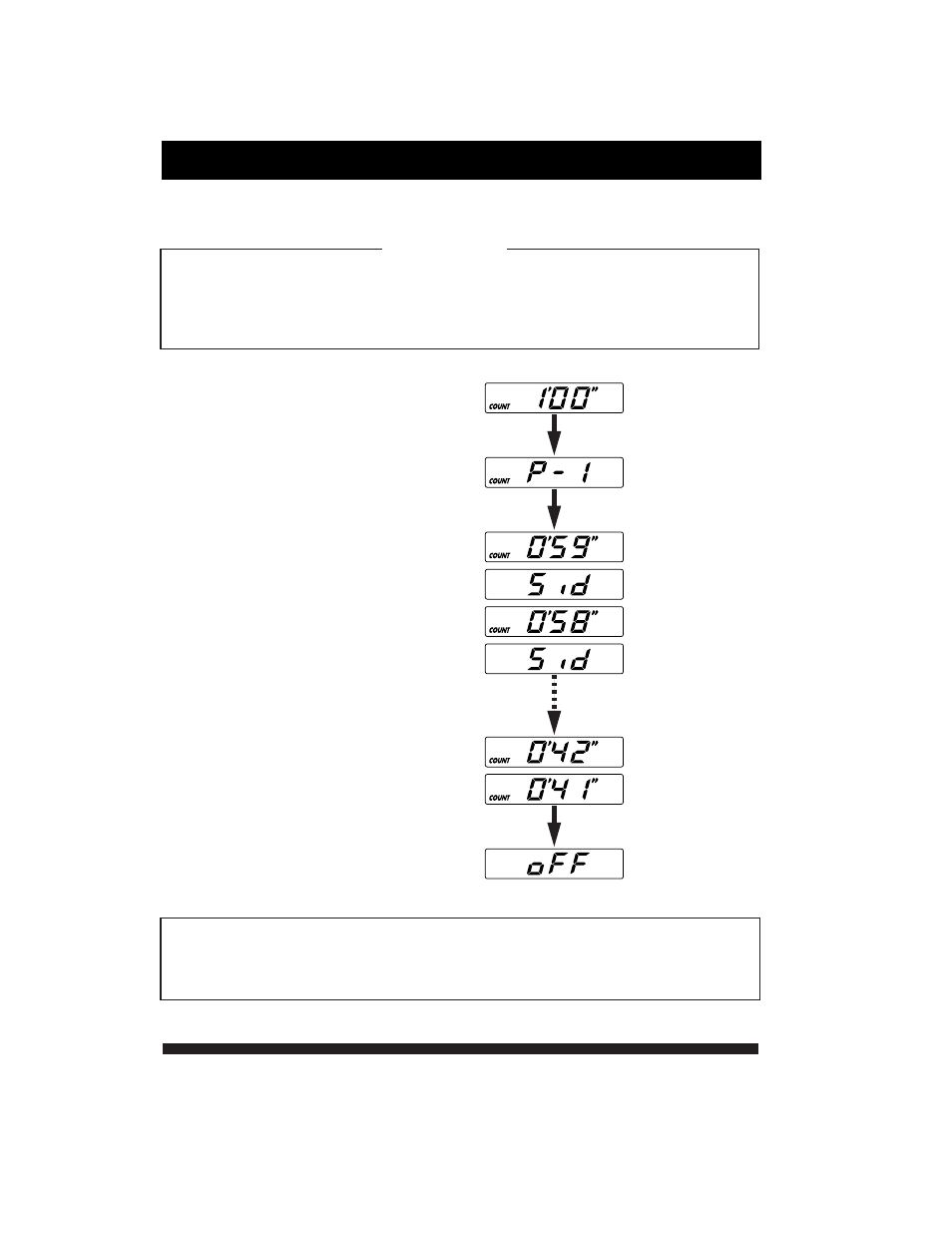 Greddy Turbo Timer Wiring Diagram And Schematics Harness Nice Blitz Dual Vignette