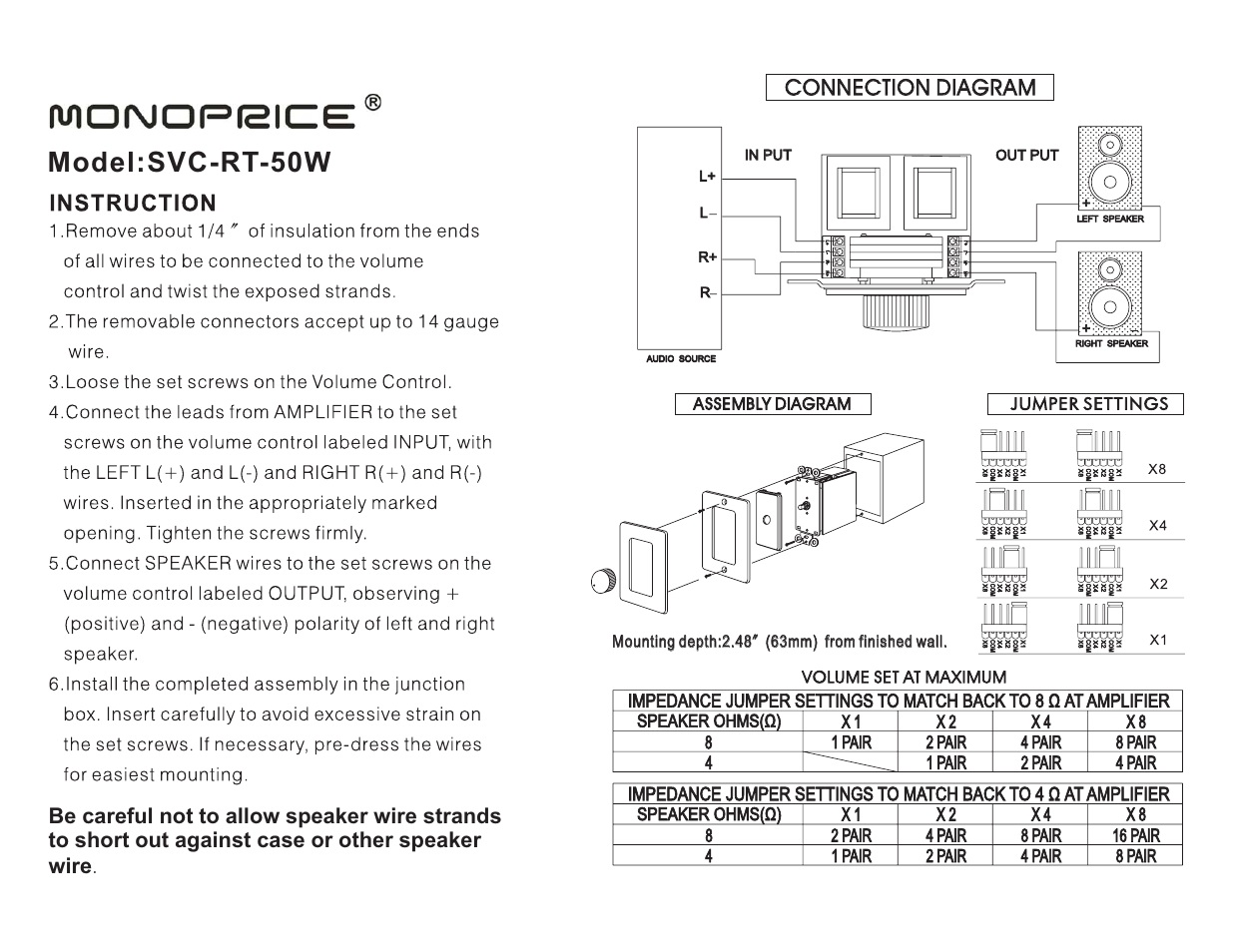 Monoprice 6028 Speaker Volume Control User Manual