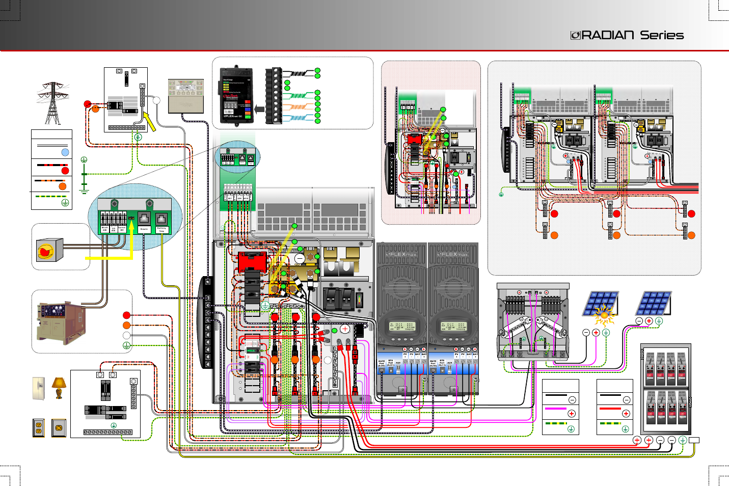 outback power systems gs4048a quick start guide with gslc page4 wiring radian series, gs8048a wiring and external system, gs8048a wiring diagram for outback radian at nearapp.co
