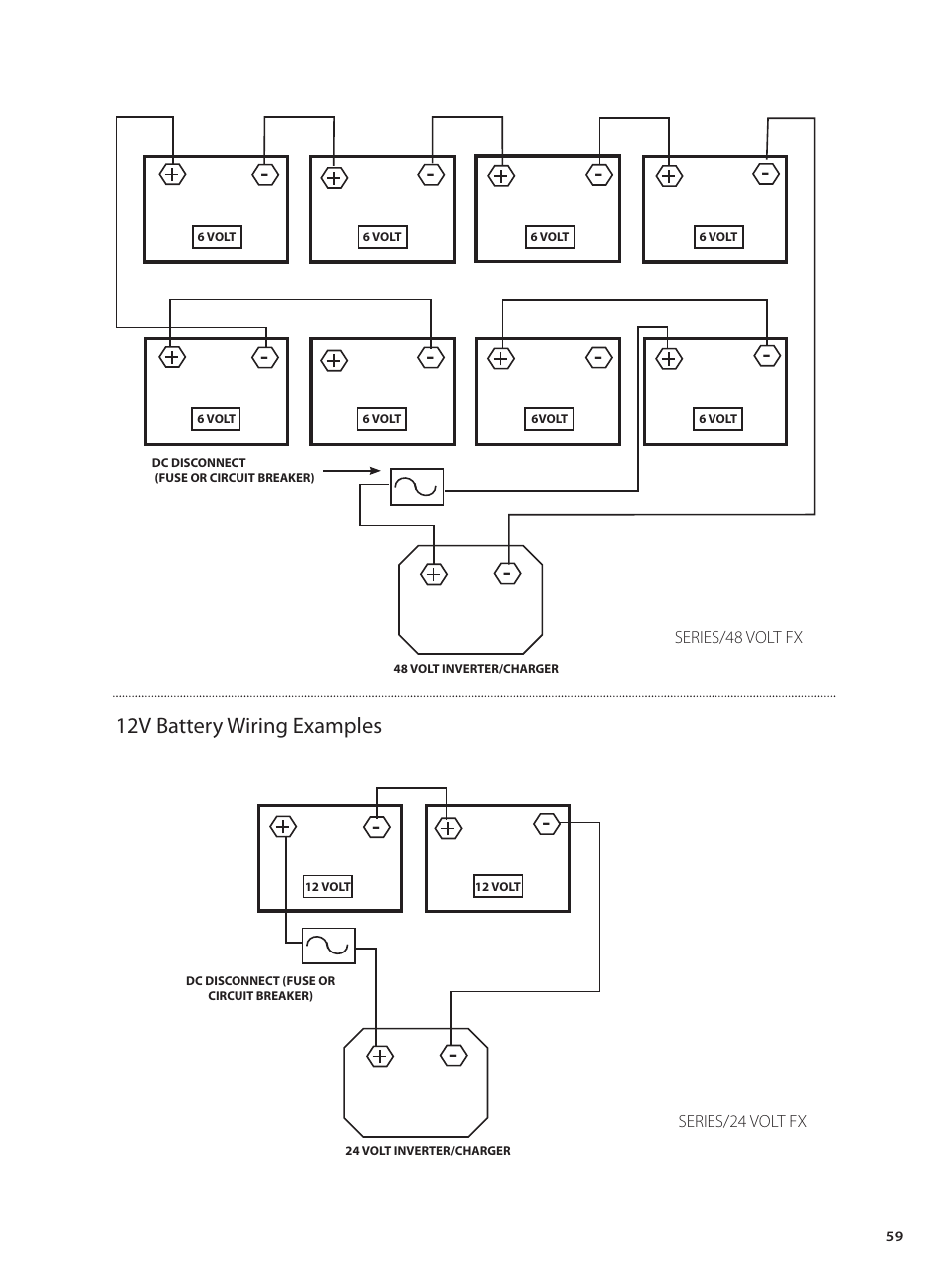 12v Battery Wiring Examples Outback Power Systems Gvfx Series Inverter Charger Diagram Installation Manual User