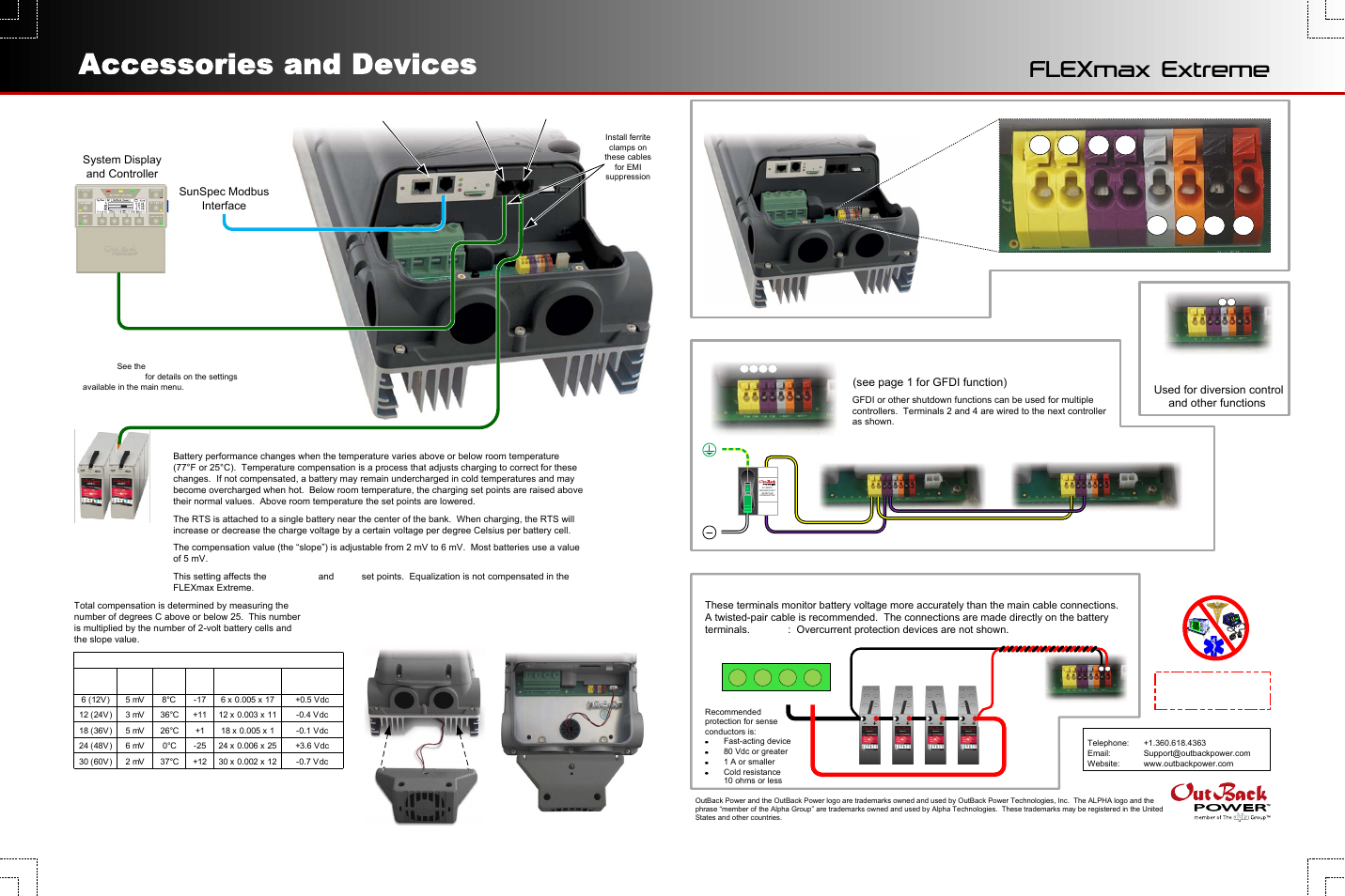 Flexmax Extreme Accessory Terminal Block Ports And Connectors Array Connected To Port 1 Interrupter 3 Mate3 System Display Controller Outback Power Systems Quick Start