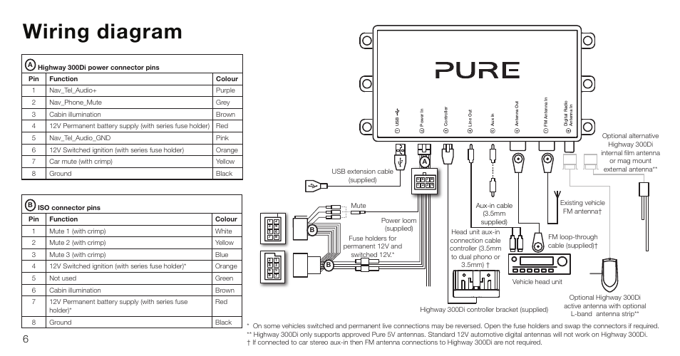 Wiring       diagram      Pure Highway 300Di     Installation       Guide    User    Manual      Page 8  12