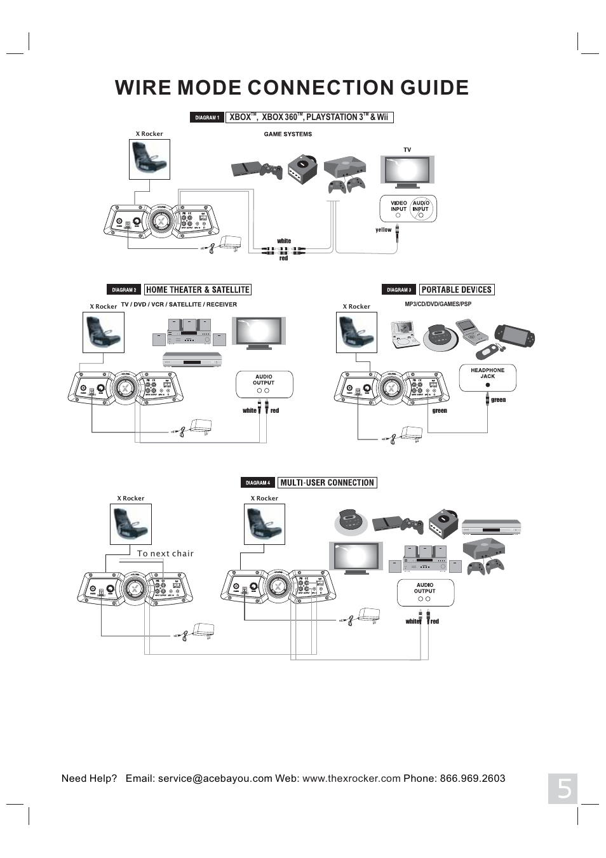 Xbox 360 Wiring Diagrams Dvd Vcr Tv Online Schematics Diagram To Usb Schematic Controller