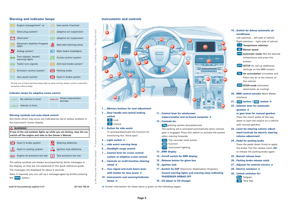 Audi Q7 User Manual Manual Guide