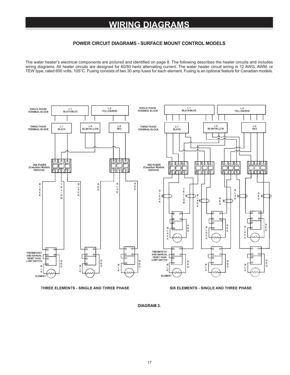 Z50 Wiring Diagram from www.manualsdir.com