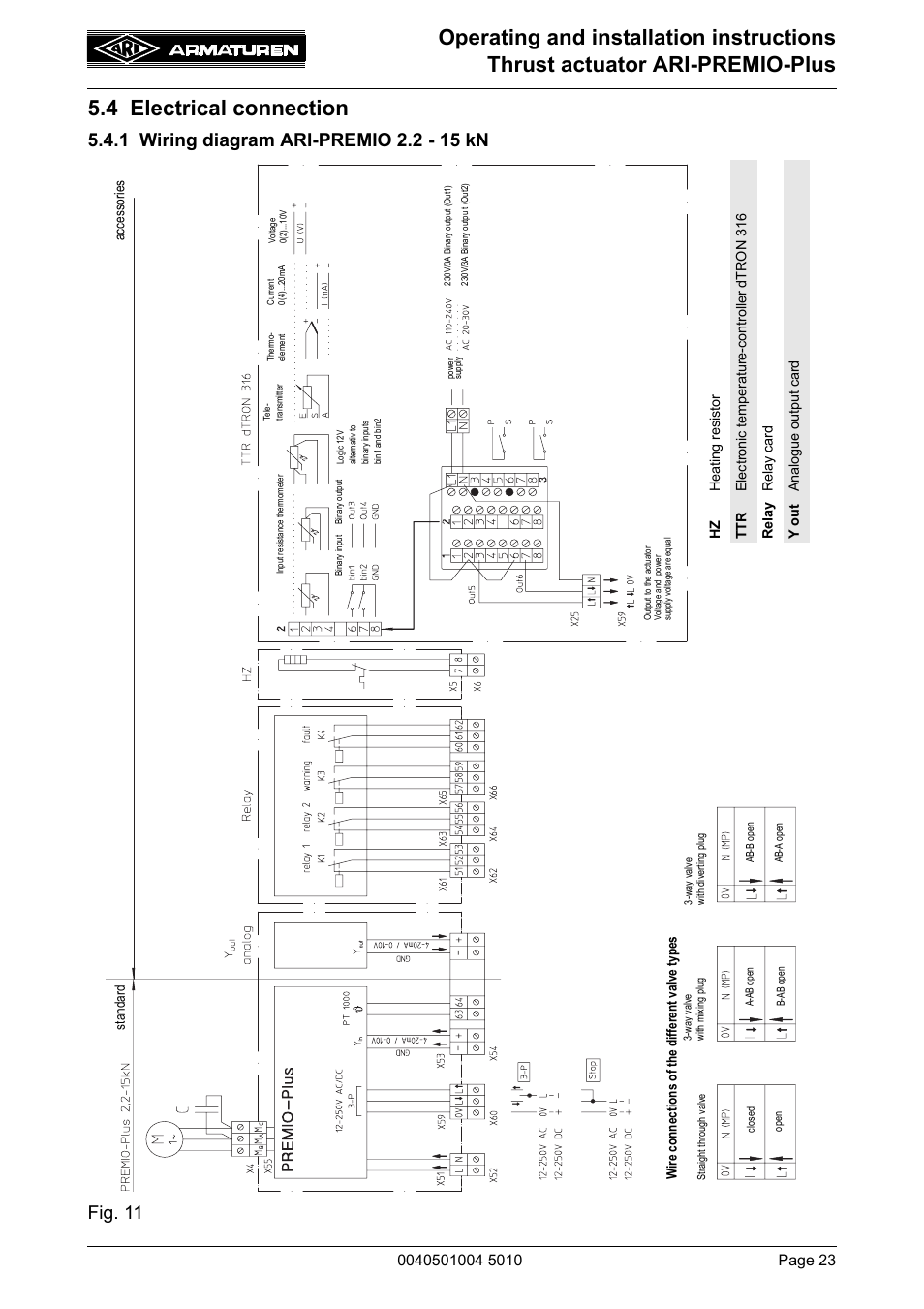 4 Electrical Connection  1 Wiring Diagram Ari-premio 2 2