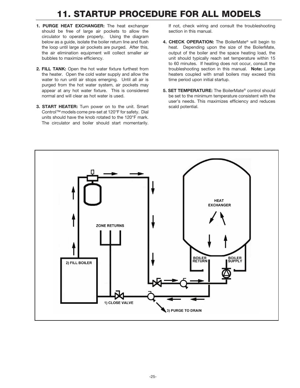startup procedure for all models amtrol boilermate top down user rh manualsdir com Amtrol Smart Controller Unit Bluetooth Circuit