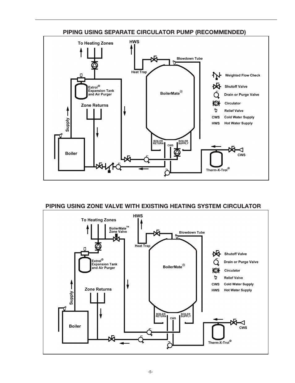 amtrol boilermate top down user manual page 5 32 original mode rh manualsdir com