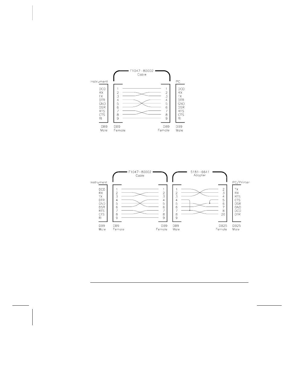 db-9 serial connection, db-25 serial connection | agilent technologies  34401a user manual | page 156 / 242