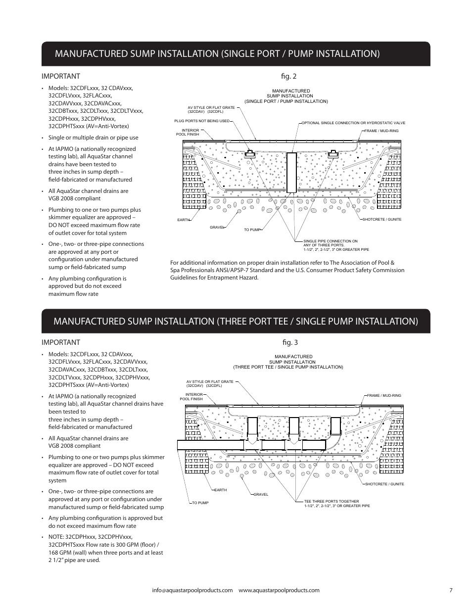 important fig 2 fig 3 aquastar 32 channel drain pinhole anti rh manualsdir com Instruction Manual Book User Manual Template