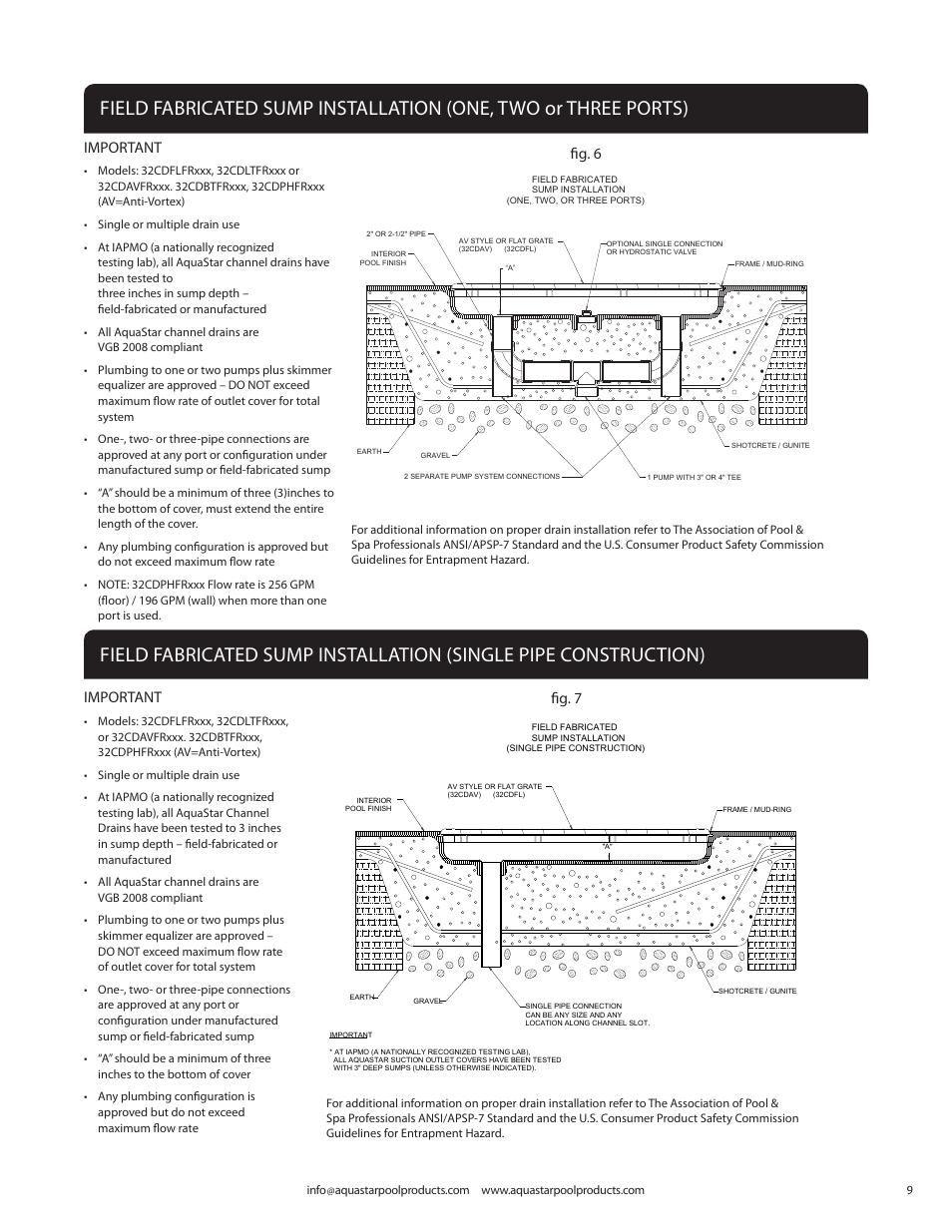 fig 6 important fig 7 aquastar 32 channel drain pinhole anti rh manualsdir com User Manual PDF Instruction Manual Example