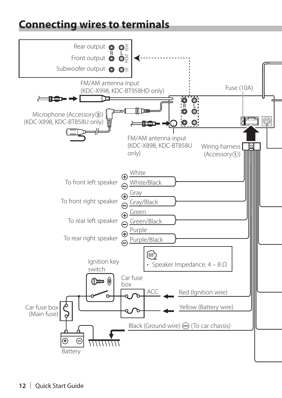 kenwood kdc x wiring diagram kenwood image connecting wires to terminals kenwood kdc x898 user manual on kenwood kdc x998 wiring diagram