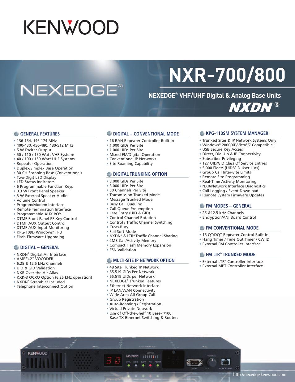 Kenwood NXR-700/800 User Manual | 2 pages