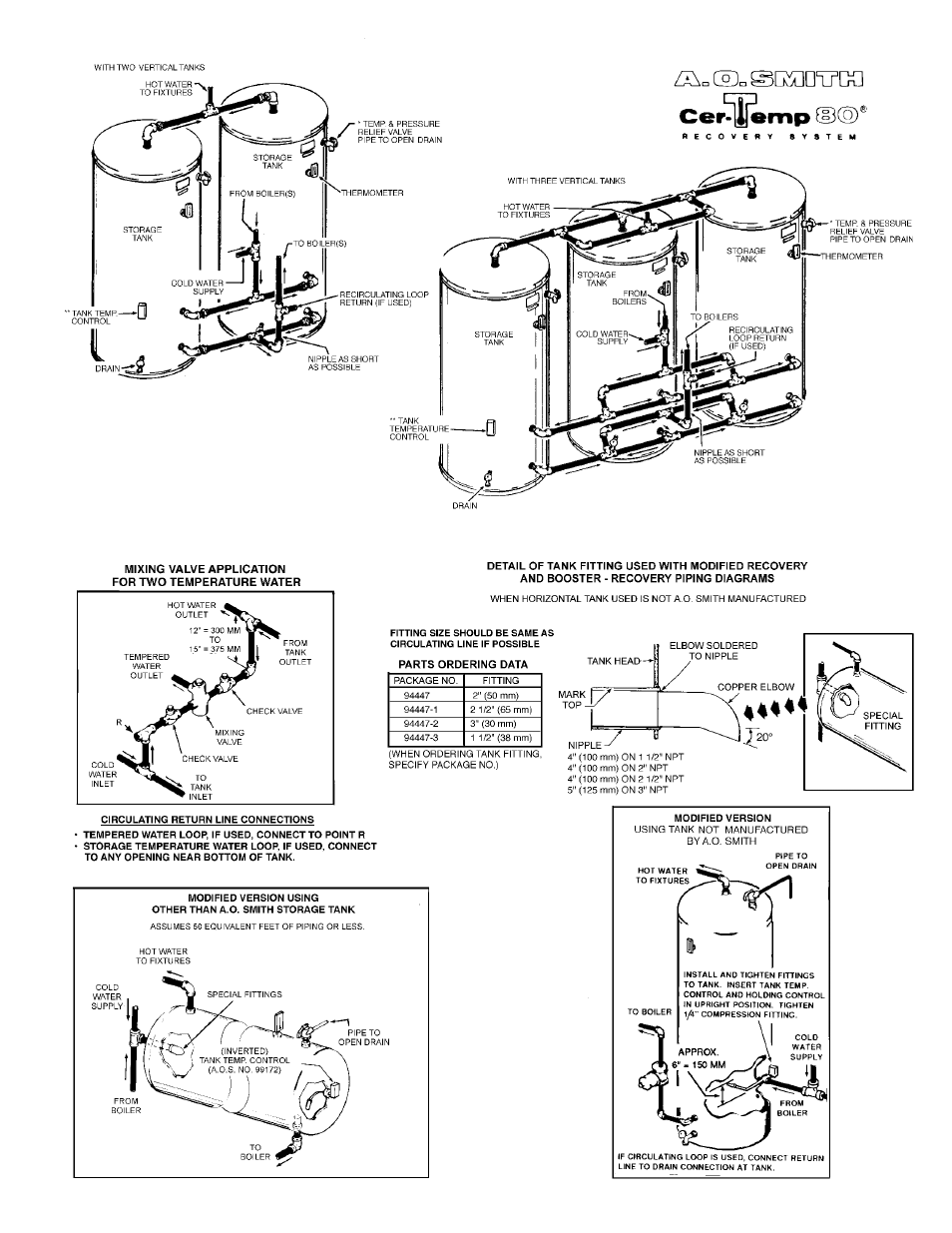 A O Smith Db Dw 720 1810 User Manual Page 31 44