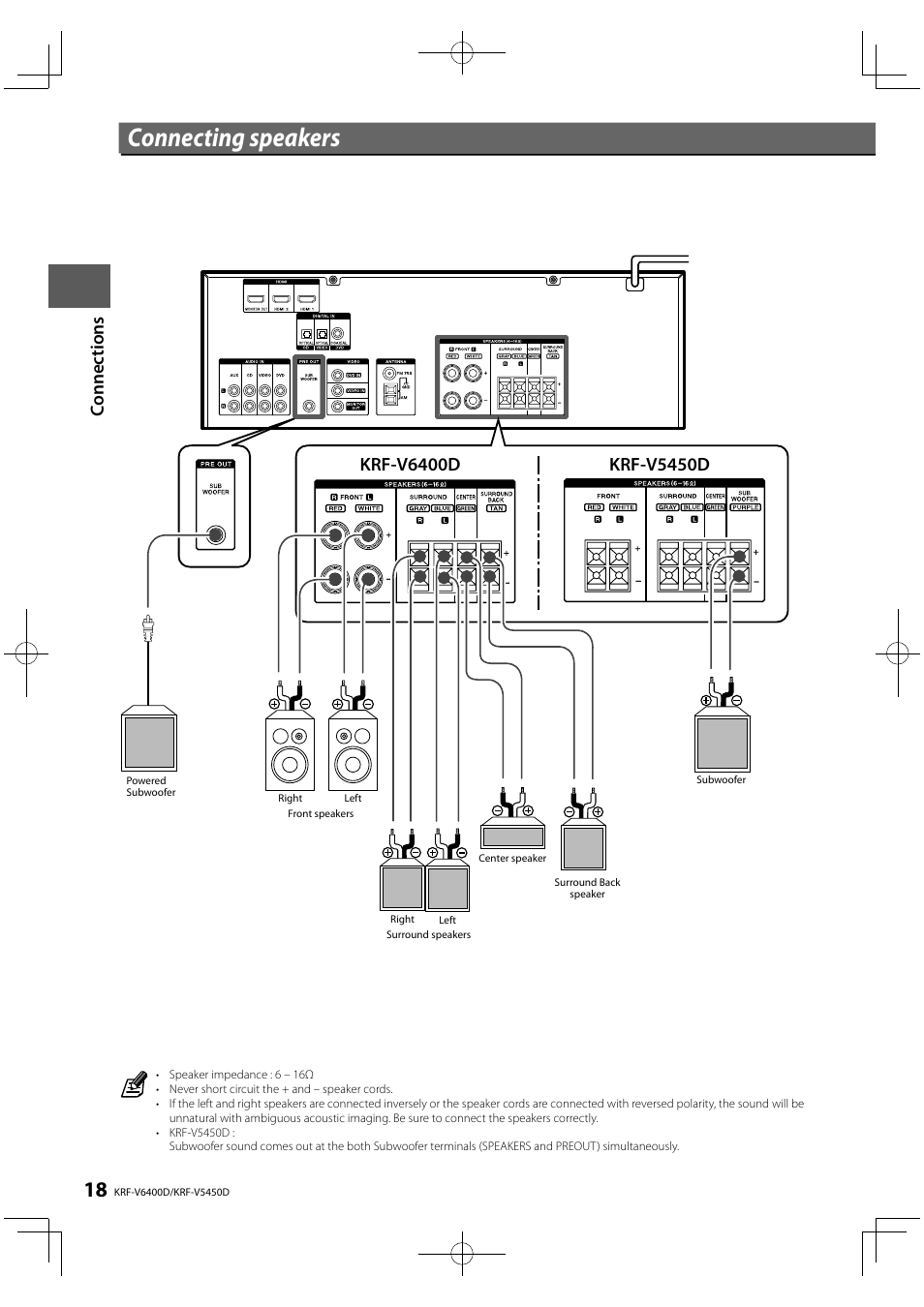 Connecting Speakers Kenwood Krf V5450d User Manual Page 18 48 Passive Surround Circuit Diagram