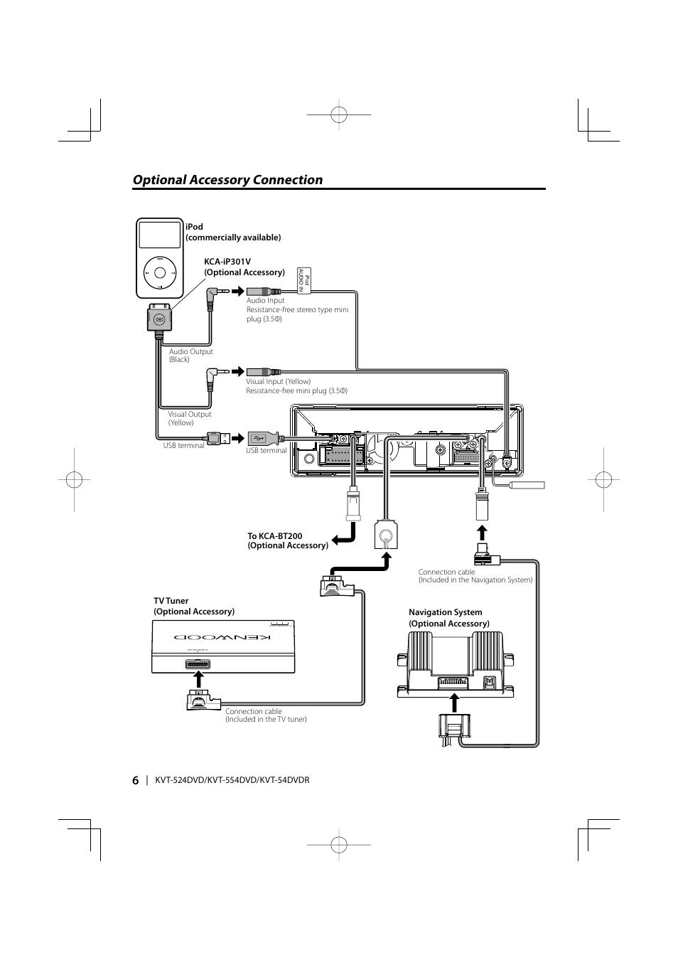 Инструкция к kenwood kvt 6270 dvd
