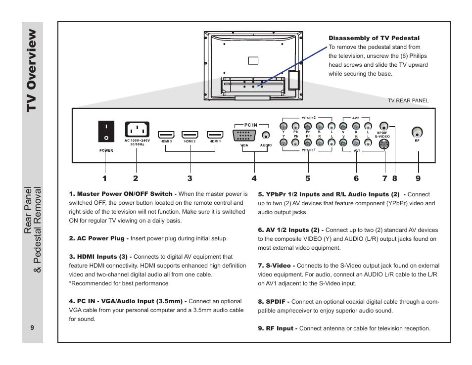 tv ov er view rear panel pedestal removal apex digital ld3249 rh manualsdir com Manuals in PDF User Manual Template