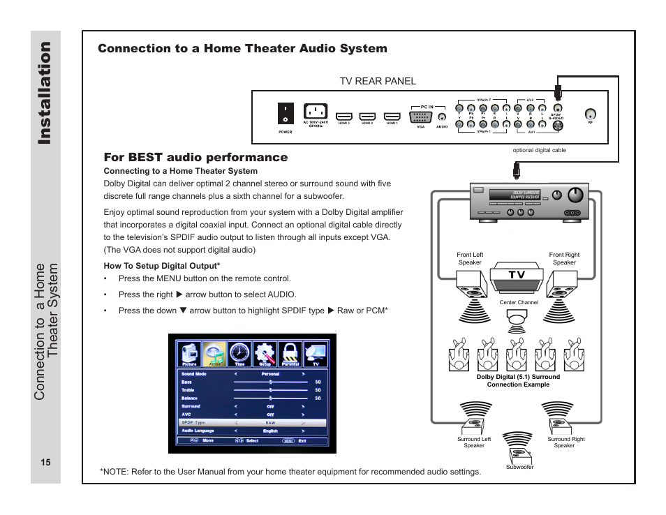 installa tion connection to a home theater system for best audio rh manualsdir com User Manual Template User Manual PDF