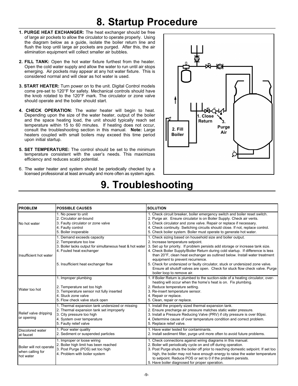 Startup Procedure 9 Troubleshooting Amtrol Hydromax Hm 41l User Typical Hot Water Heater Wiring Diagram Manual Page 12