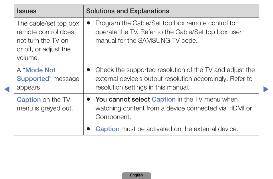 Samsung Tv Resolution Not Supported Change The Resolution Of