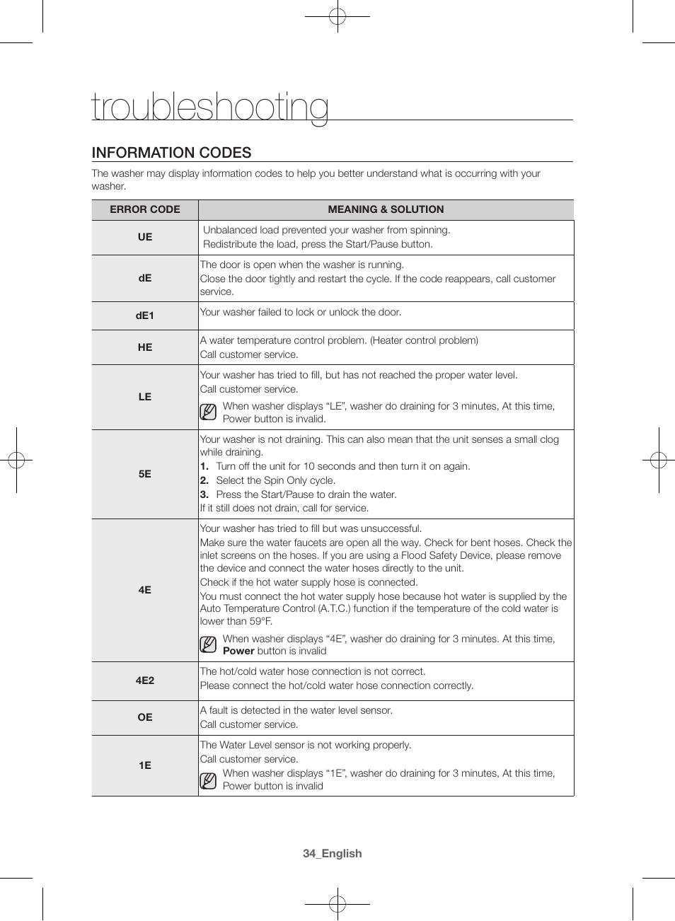 troubleshooting information codes samsung wf42h5600aw a2 user rh manualsdir com Samsung Rugby Samsung Refrigerator Troubleshooting Guide