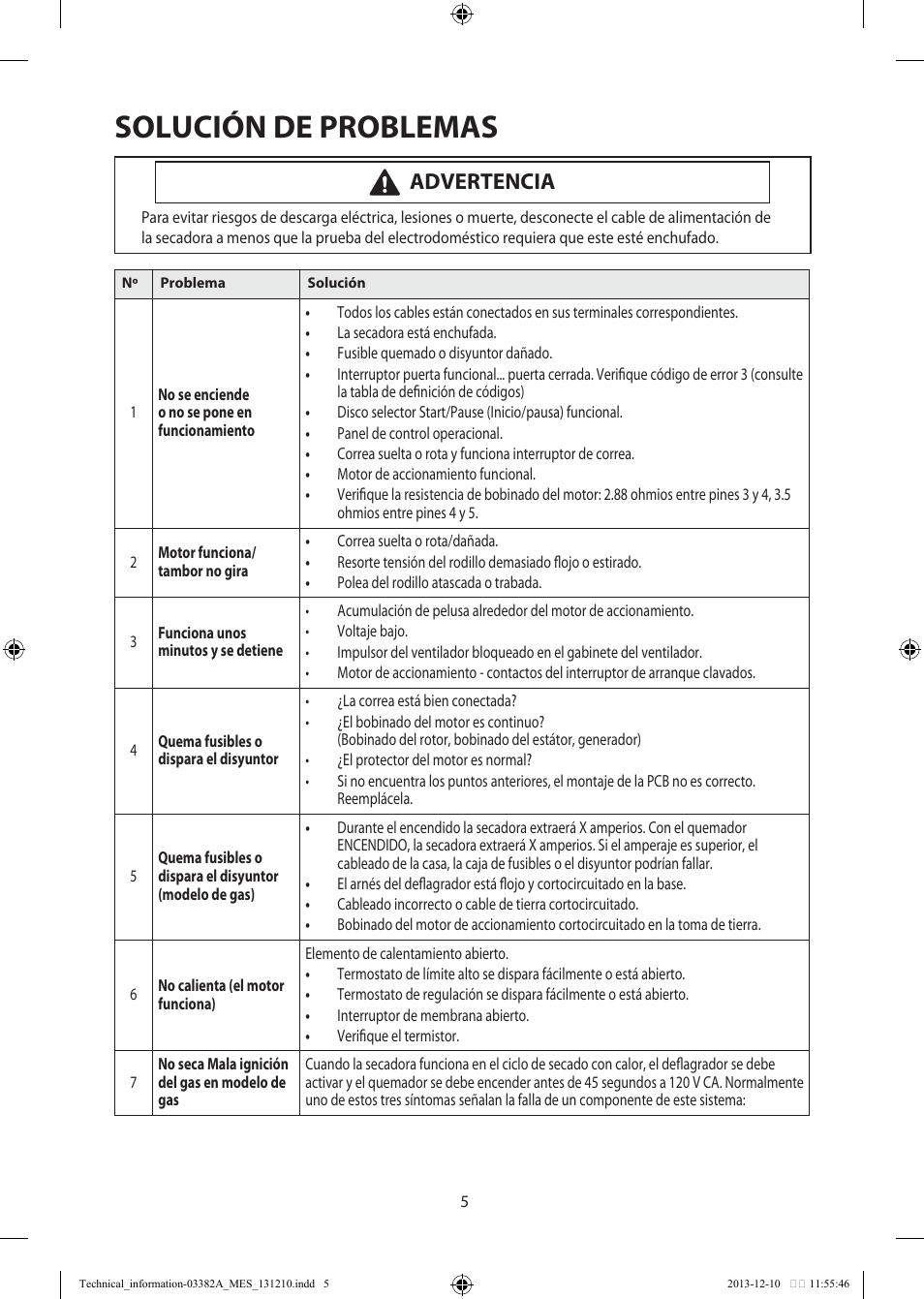 Samsung Dv42h5200ef A3 Manual Guide