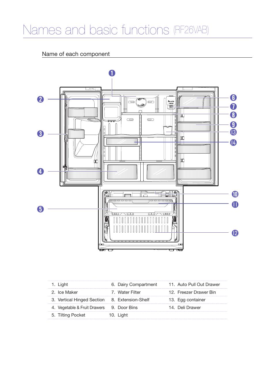 Looking For Samsung Model Rf265abwp Xaa Manual Guide
