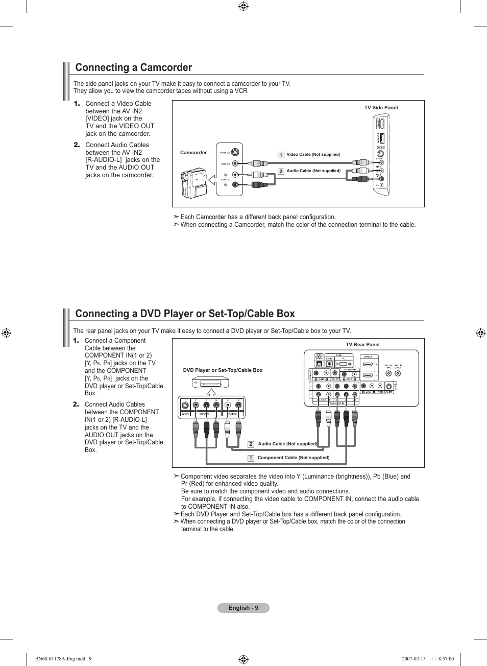 Connecting A Camcorder Dvd Player Or Set Top Cable Box Hookup Video Diagrams To Tv