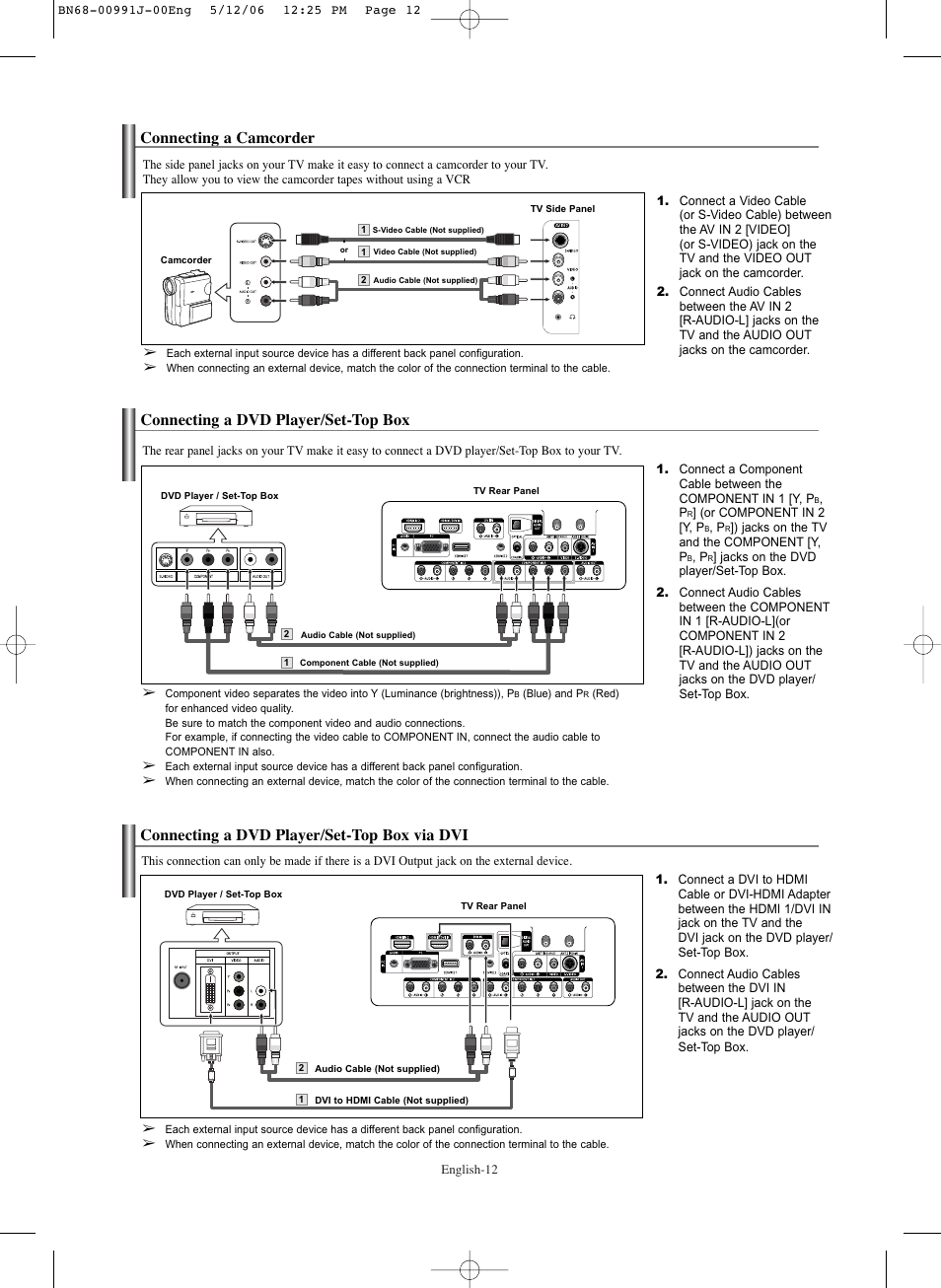 Old Fashioned Connect Dvd To Cable Box Image - Wiring Diagram Ideas ...