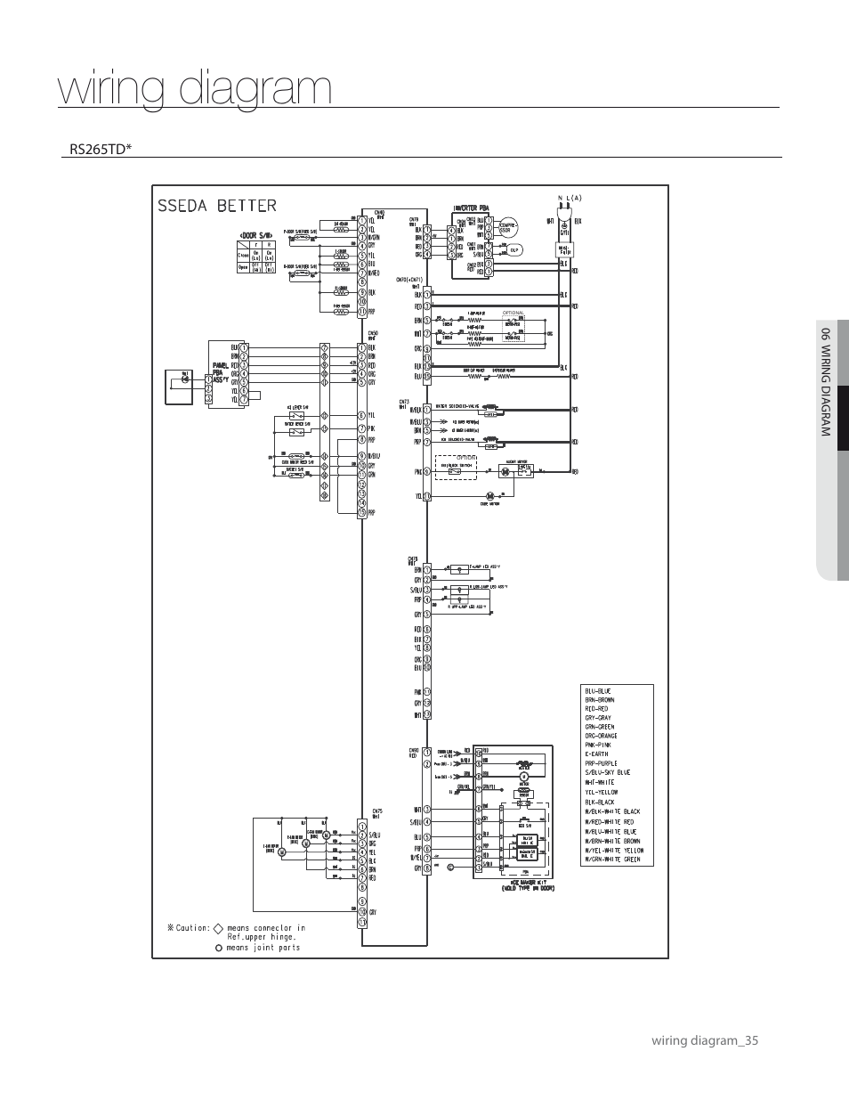 samsung rs267tdwp xaa page35 wiring diagram samsung rs267tdwp xaa user manual page 35 72 samsung wiring diagram at soozxer.org