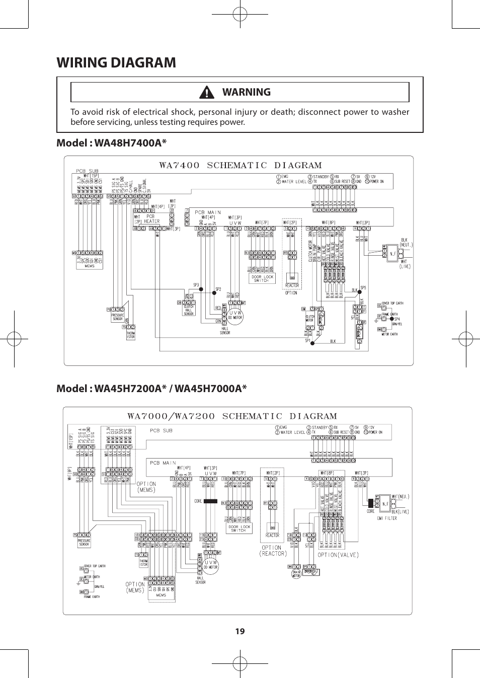 Wiring diagram Samsung WA48H7400AW A2 User Manual Page
