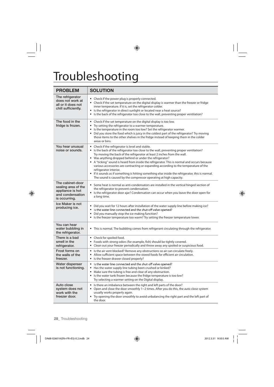 Troubleshooting, Problem solution | Samsung RF263TEAEBC-AA