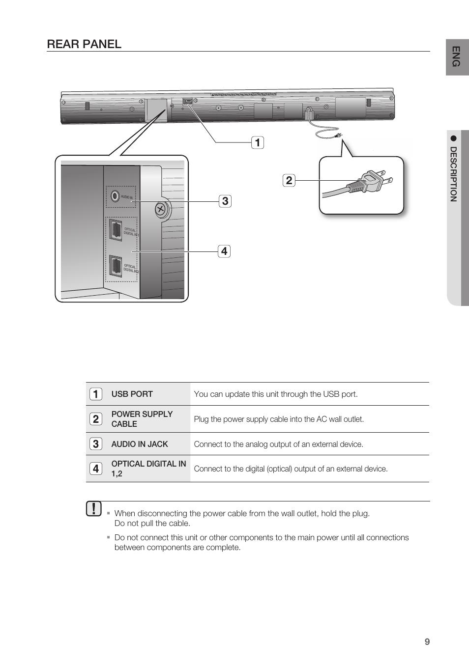 HW-C450 MANUAL PDF