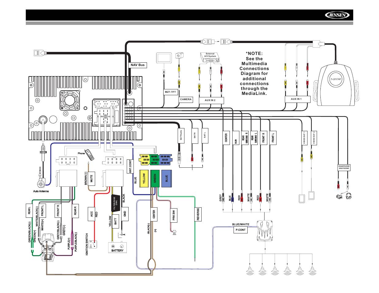 Amm12n   Advent AMM12N User Manual   Page 7 / 44   Advent Wiring Diagram      manualsdir.com