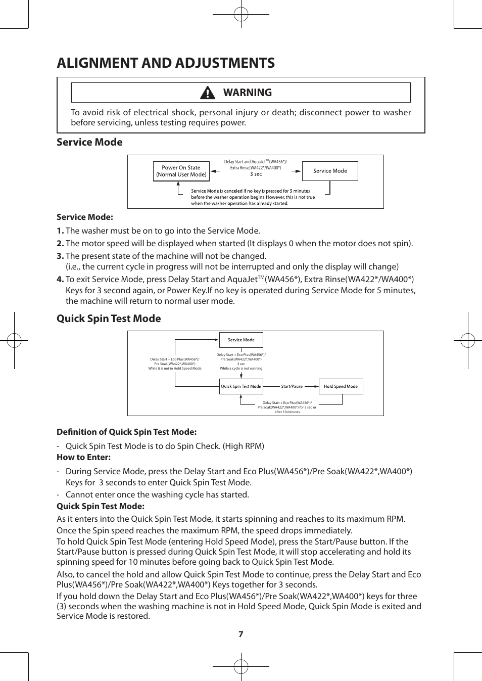 Alignment And Adjustments Service Mode Quick Spin Test Samsung Wa456drhdwr Aa User Manual Page 7 60