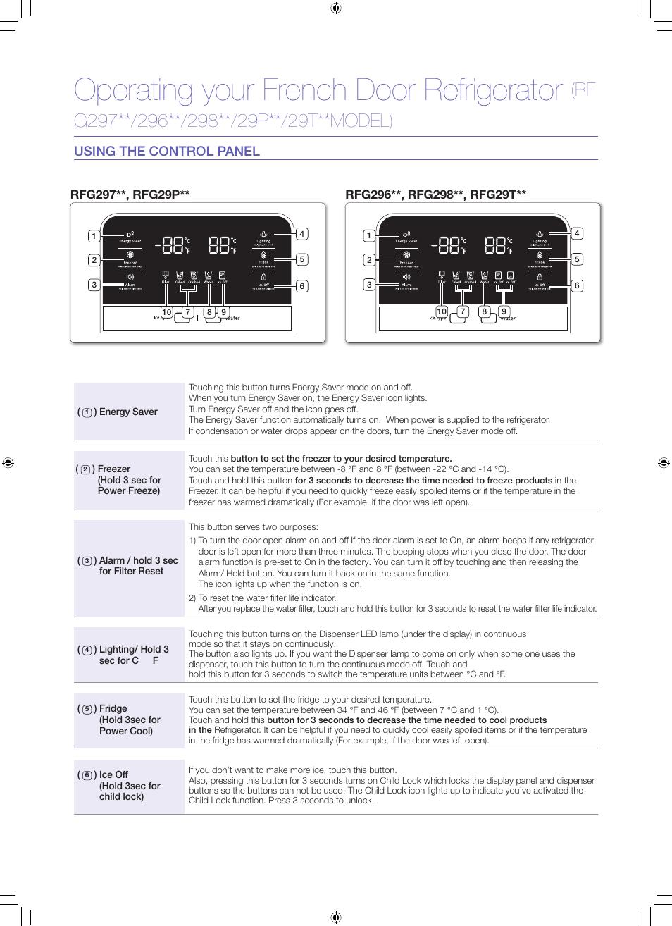 operating your french door refrigerator using the control panel rh manualsdir com Samsung RFG297 Door Parts Samsung RFG297 Owner's Manual