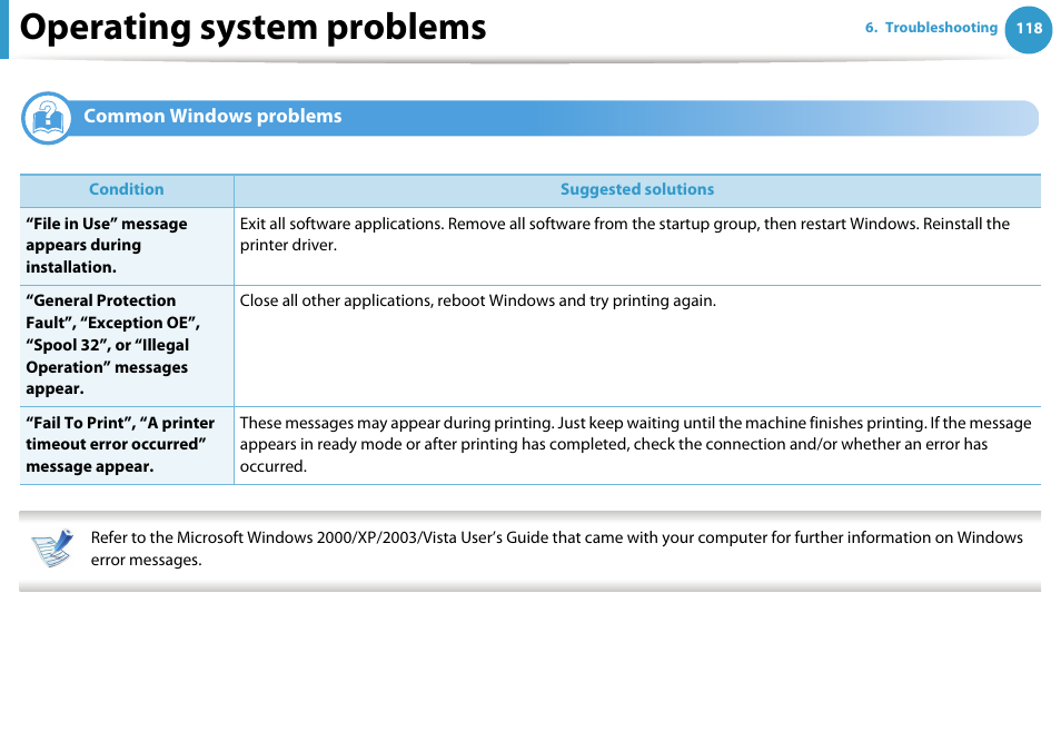 Operating system problems, Common windows problems | Samsung