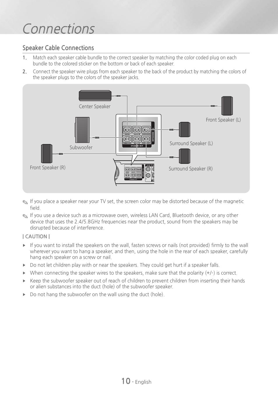 Speaker Cable Wiring Diagram