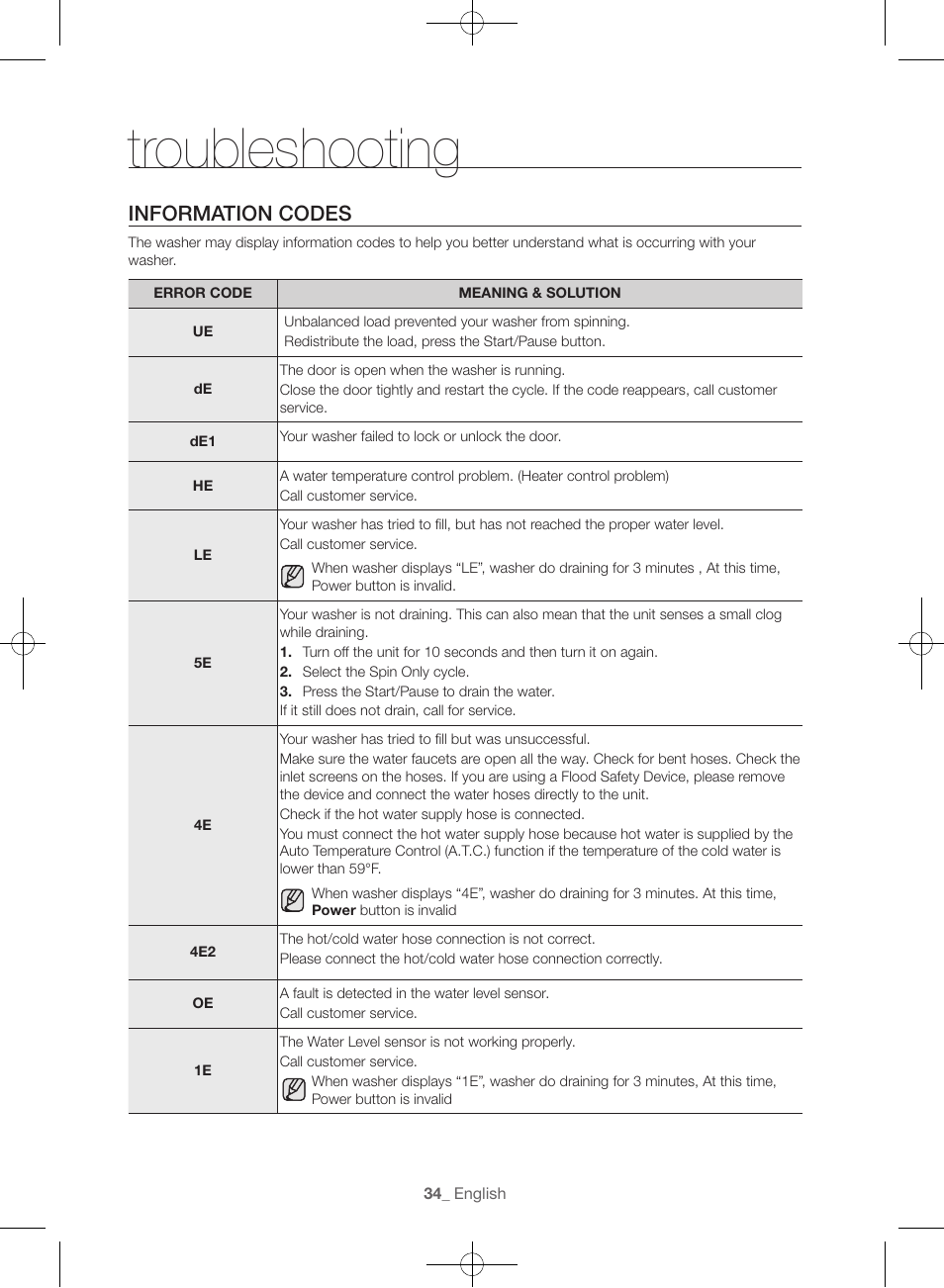 Troubleshooting, Information codes   Samsung WF45H6300AW-A2 User