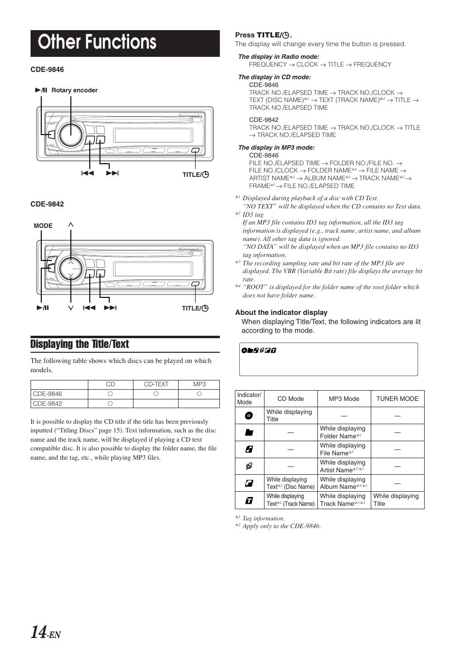 alpine cde 9842 manual open source user manual u2022 rh dramatic varieties com Alpine CDE iPod Control Alpine CDE 136Bt