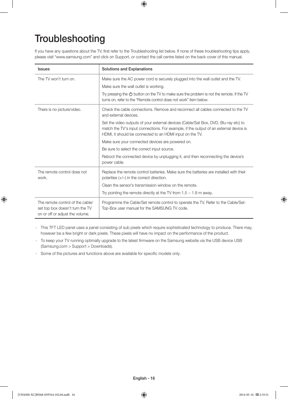 Troubleshooting   Samsung UE32H4500AW User Manual   Page 16 / 73