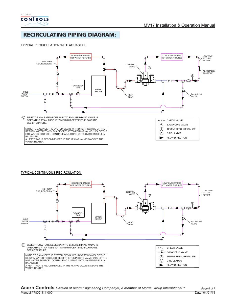 Recirculating piping diagram, Acorn controls, Installation & operation  manual | Mv17 installation & operation